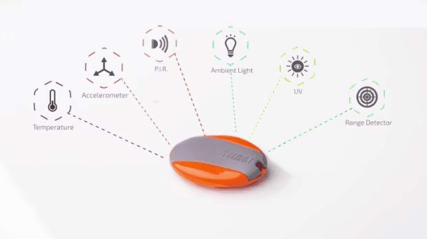 Allbe1 - A Universal Smart Sensor 19