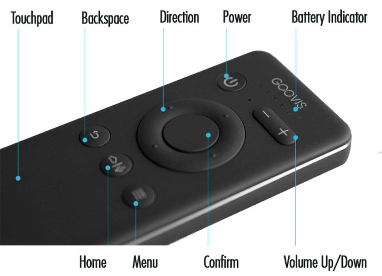 4e3754b08d7 GOOVIS G2 Virtual Reality Travel 3D Theater VR Glasses 4K Travel Cinema  Micro Sony M-